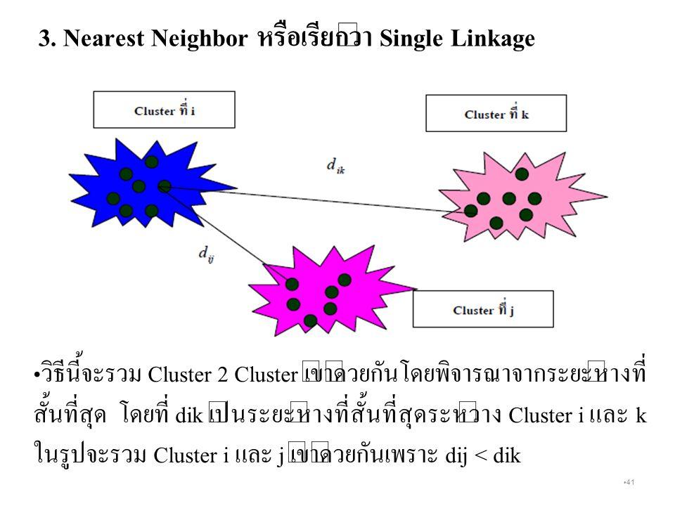 41 วิธีนี้จะรวม Cluster 2 Cluster เข้าด้วยกันโดยพิจารณาจากระยะห่างที่ สั้นที่สุด โดยที่ dik เป็นระยะห่างที่สั้นที่สุดระหว่าง Cluster i และ k ในรูปจะรวม Cluster i และ j เข้าด้วยกันเพราะ dij < dik 3.