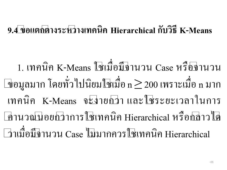 55 9.4 ข้อแตกต่างระหว่างเทคนิค Hierarchical กับวิธี K-Means 1.