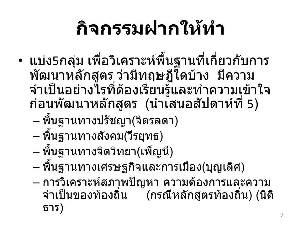 ฝากสุภาษิตไทย ปลูกเรือนตามใจผู้ อยู่ ผูกอู่ตามใจผู้นอน 8