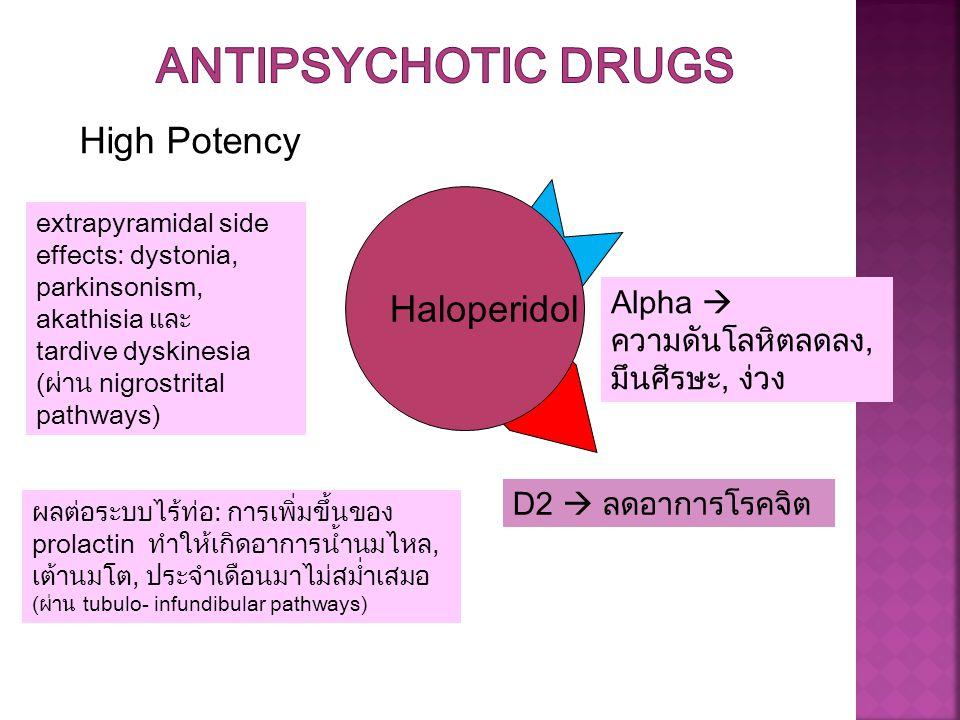 Haloperidol Alpha  ความดันโลหิตลดลง, มึนศีรษะ, ง่วง D2  ลดอาการโรคจิต extrapyramidal side effects: dystonia, parkinsonism, akathisia และ tardive dys