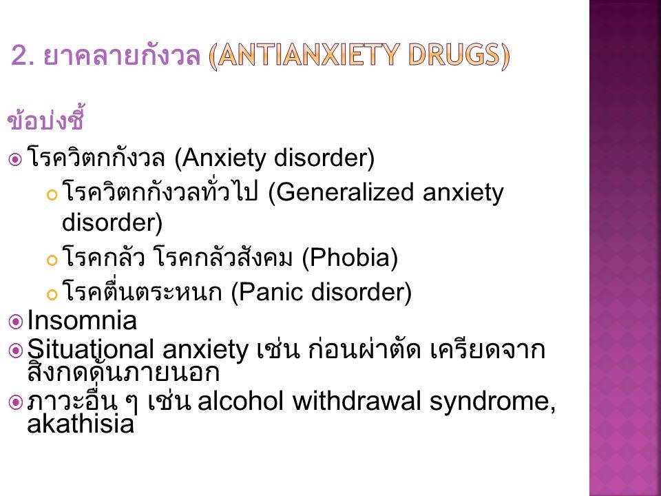 ข้อบ่งชี้  โรควิตกกังวล (Anxiety disorder) โรควิตกกังวลทั่วไป (Generalized anxiety disorder) โรคกลัว โรคกลัวสังคม (Phobia) โรคตื่นตระหนก (Panic disor