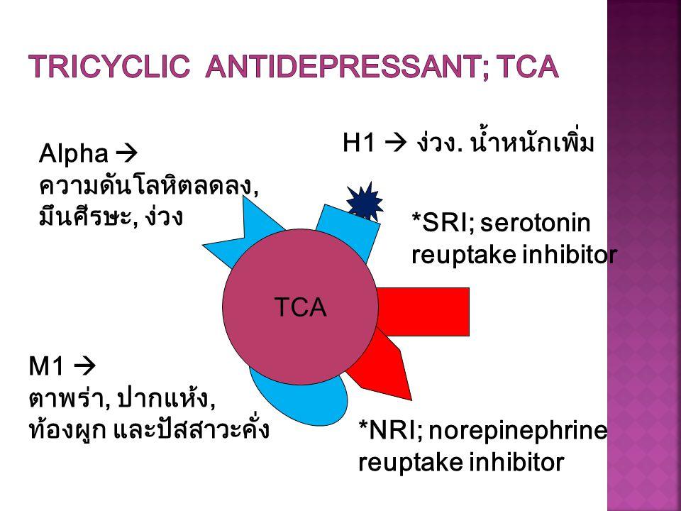 TCA Alpha  ความดันโลหิตลดลง, มึนศีรษะ, ง่วง M1  ตาพร่า, ปากแห้ง, ท้องผูก และปัสสาวะคั่ง *NRI; norepinephrine reuptake inhibitor *SRI; serotonin reup