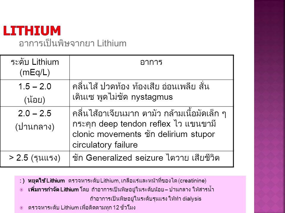 ระดับ Lithium (mEq/L) อาการ 1.5 – 2.0 (น้อย) คลื่นไส้ ปวดท้อง ท้องเสีย อ่อนเพลีย สั่น เดินเซ พูดไม่ชัด nystagmus 2.0 – 2.5 (ปานกลาง) คลื่นไส้อาเจียนมา