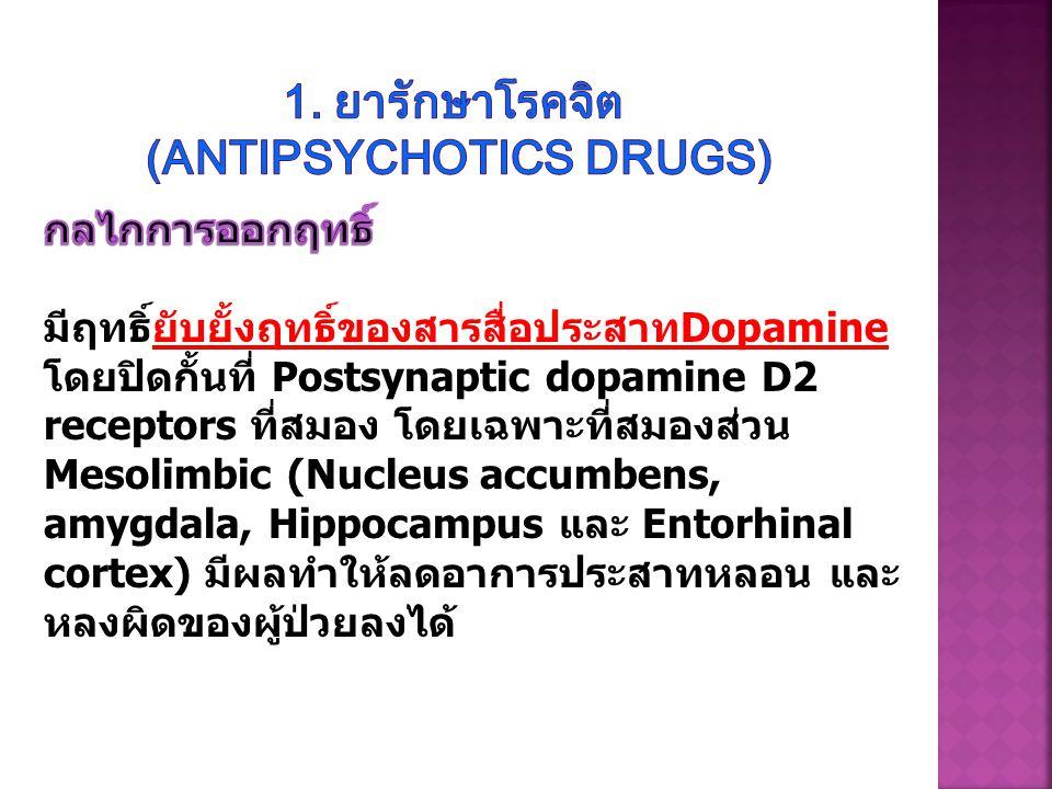 Chlorpromazine, Thioridazine, Perphenazine Trifluoperazine, Fluphenazine, Haloperidol, Zuclopenthixol, Flupenthixol Pimozide Risperidone, Olanzapine, Quetiapine, Clozapine, Ziprasidone, Aripiprazole ยารักษาโรคจิตชนิดดั้งเดิม (Conventional/ Typical antipsychotics) ยารักษาโรคจิตกลุ่มใหม่ (Atypical antipsychotics)