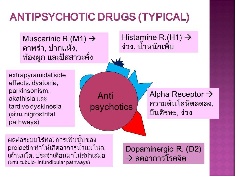 Anti psychotics Alpha Receptor  ความดันโลหิตลดลง, มึนศีรษะ, ง่วง Muscarinic R.(M1)  ตาพร่า, ปากแห้ง, ท้องผูก และปัสสาวะคั่ง Do paminergic R. (D 2) 