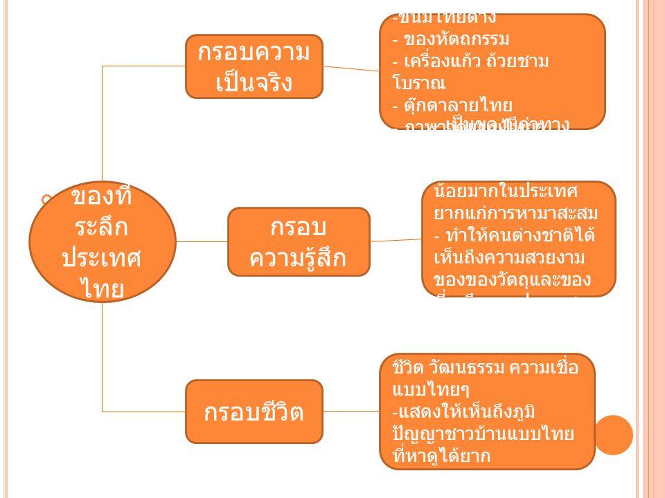 ของที่ ระลึก ประเทศ ไทย กรอบความ เป็นจริง กรอบ ความรู้สึก กรอบชีวิต - ขนมไทยต่าง - ของหัตถกรรม - เครื่องแก้ว ถ้วยชาม โบราณ - ตุ๊กตาลายไทย - ภาพวาดแบบไ