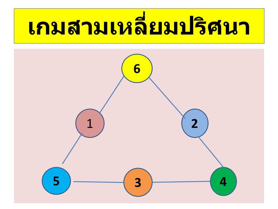 เกมสามเหลี่ยมปริศนา 6 1 5 2 3 4