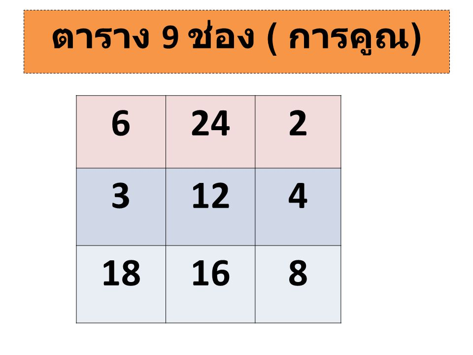 ตารางบวกอลเวง ใช้สำหรับฝึกการบวกเลข หลักเดียวตั้งแต่ 1 – 5 โดยใช้ความมีเหตุมีผลใน การเติมตัวเลขในช่องว่าง ในตาราง