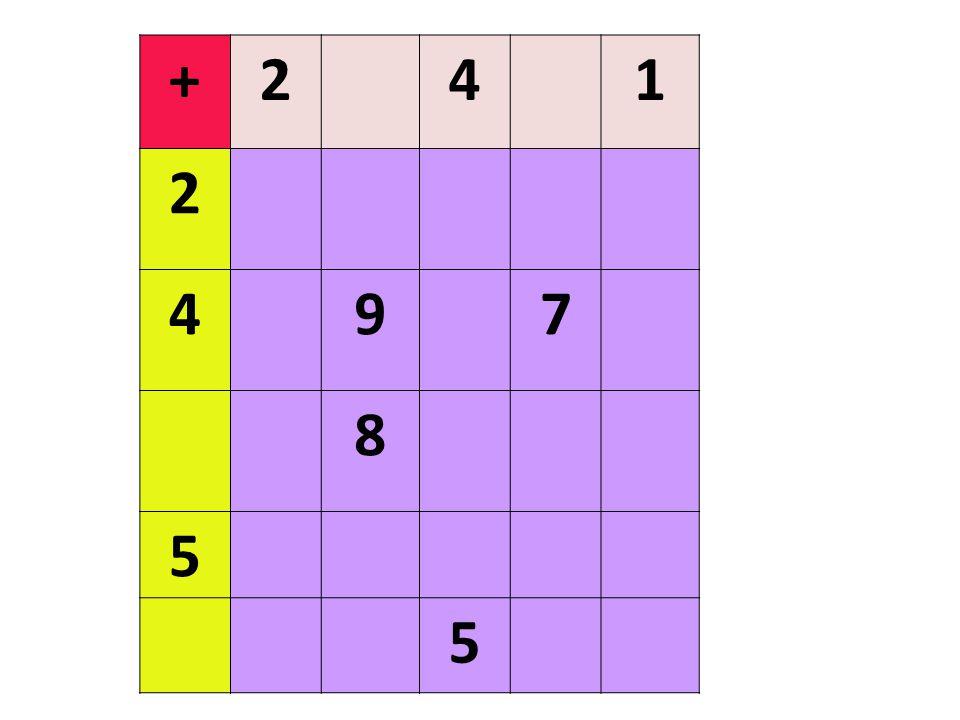 ตารางบวกอลเวง ใช้สำหรับฝึกการบวกเลข หลักเดียวและ 10 โดยใช้ ความมีเหตุมีผลในการ เติมตัวเลขในช่องว่างใน ตาราง