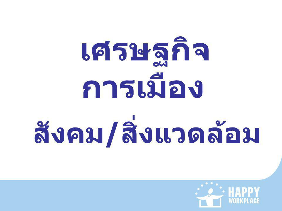 HAPPY MODEL HOME HAPPY 8 MENU HAPPYWORKPLACE INDEX HAPPINOMETER HAPPYWORKPLACE ROI 5 เครื่องมือสร้างสุข