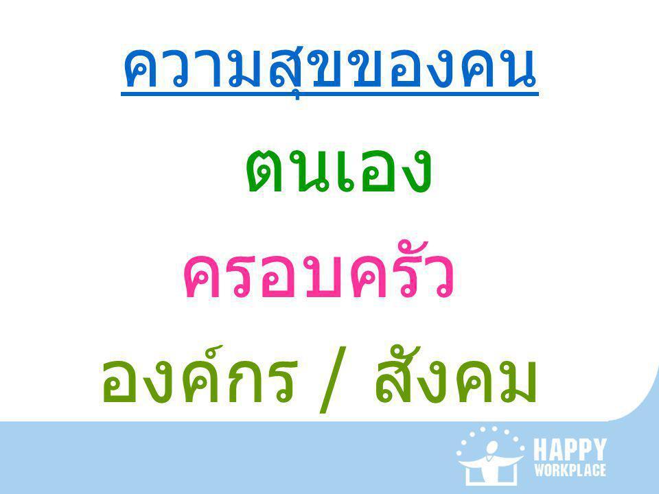 ความสุขของคน ตนเอง ครอบครัว องค์กร / สังคม