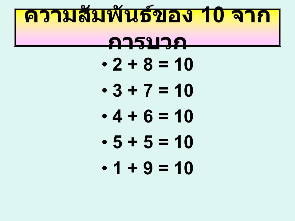 ความสัมพันธ์ของ 10 จาก การบวก 2 + 8 = 10 3 + 7 = 10 4 + 6 = 10 5 + 5 = 10 1 + 9 = 10