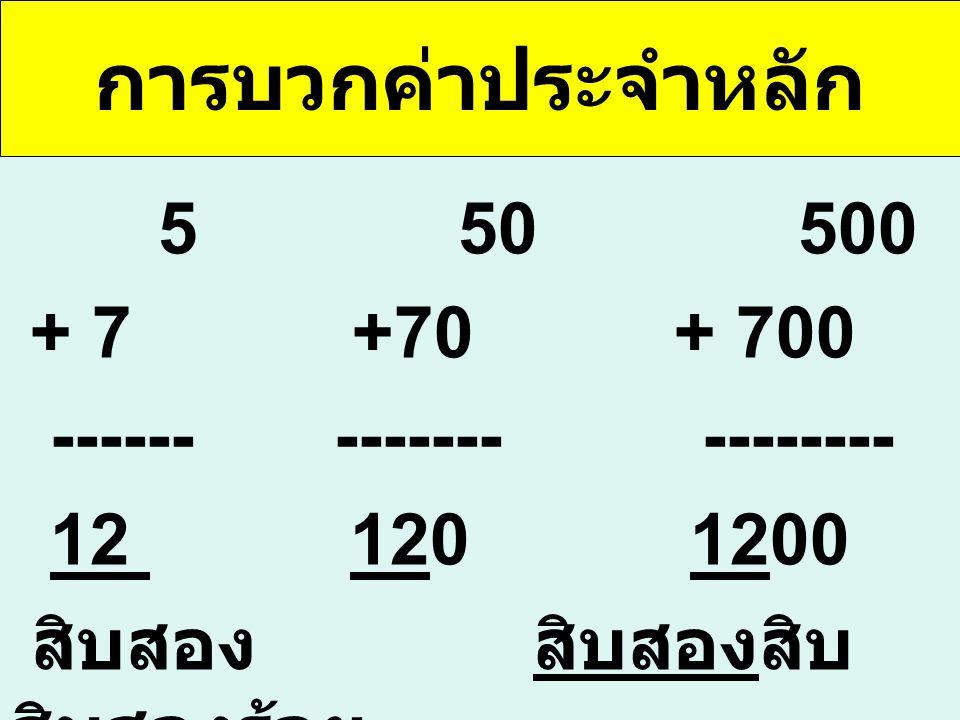 การบวกค่าประจำหลัก 5 50 500 + 7 +70 + 700 ------ ------- -------- 12 120 1200 สิบสอง สิบสองสิบ สิบสองร้อย