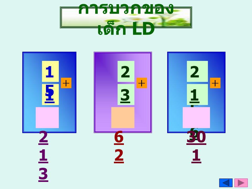 www.themegallery.com ค่าประจำหลัก การกระจายของจำนวน การบวกเลขหลักเดียว การเขียนผลบวกในแต่ละหลัก การทดเลข 35 35+76 +76