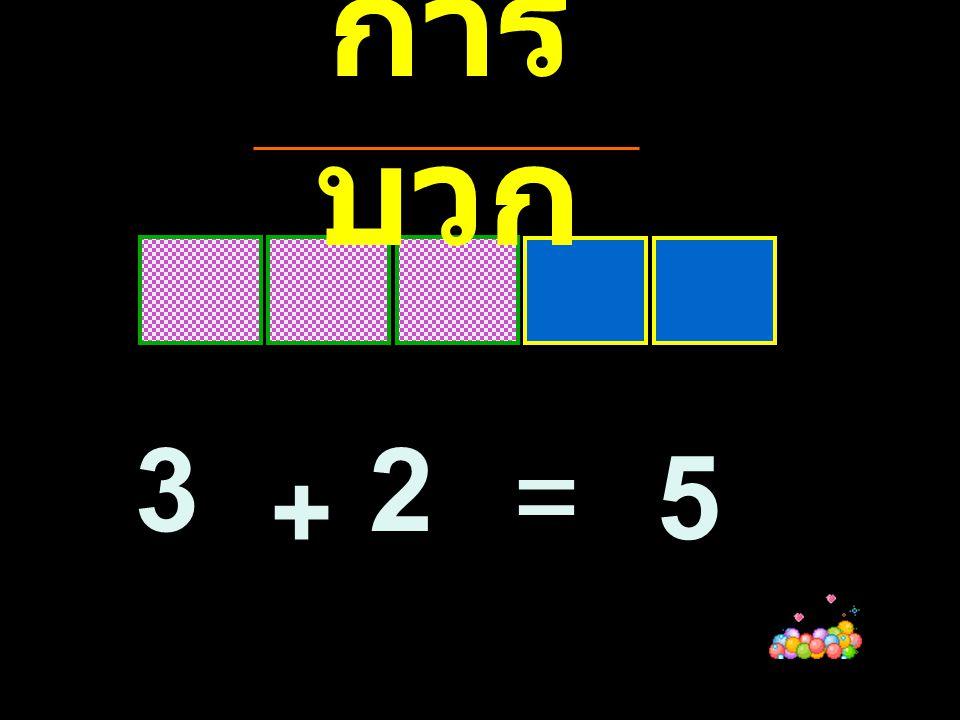 นักเรียนสังเกตดูแผนภาพและอธิบายนะจ๊ะ 4 + 1 = 012345678012345678 5