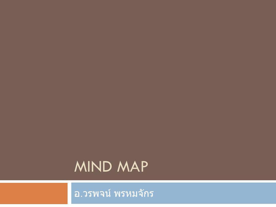 Mind Map คืออีหยัง .
