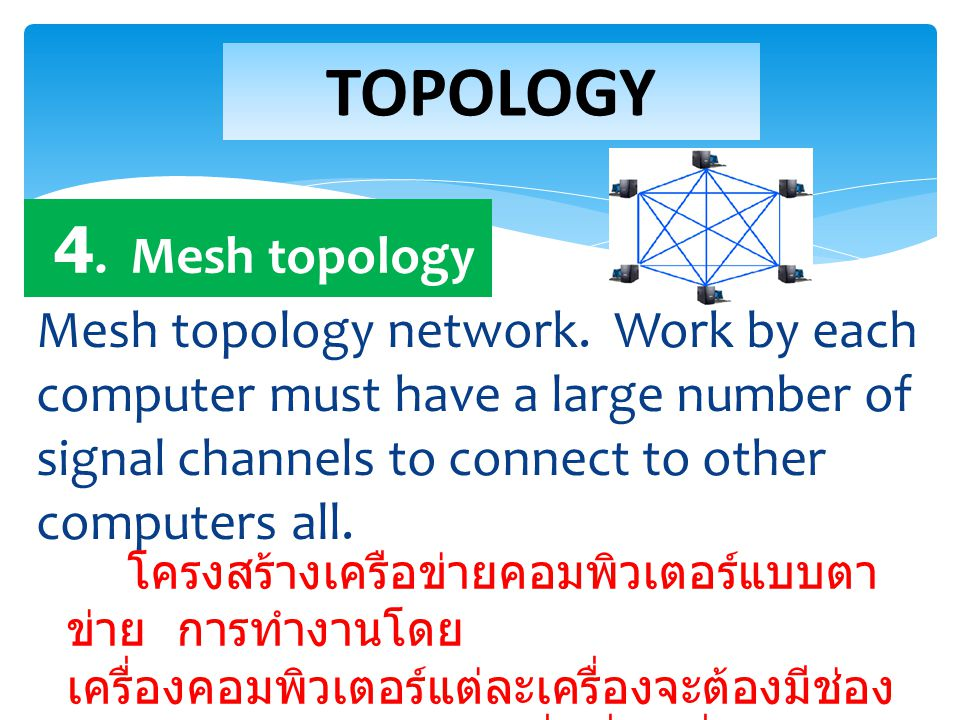 Mesh topology network.