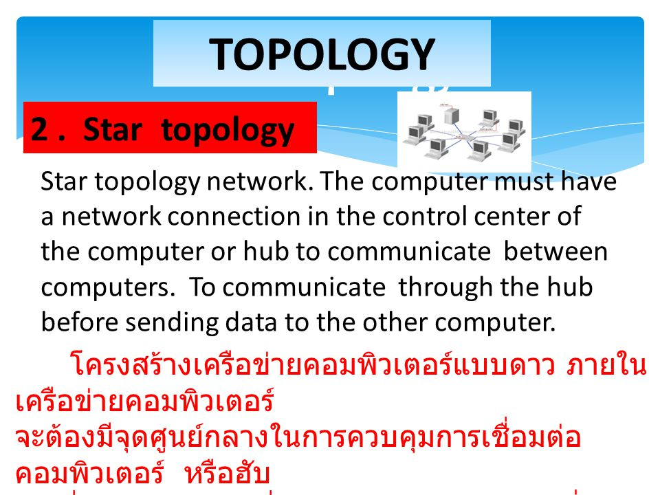 star topology TOPOLOGY 2.Star topology Star topology network.