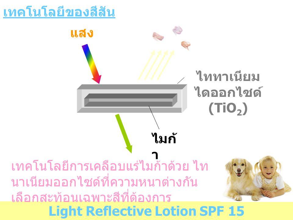 Light Reflective Lotion SPF 15 เทคโนโลยีของสีสัน ไททาเนียม ไดออกไซด์ (TiO 2 ) ไมก้ า แสง เทคโนโลยีการเคลือบแร่ไมก้าด้วย ไท นาเนียมออกไซด์ที่ความหนาต่างกัน เลือกสะท้อนเฉพาะสีที่ต้องการ