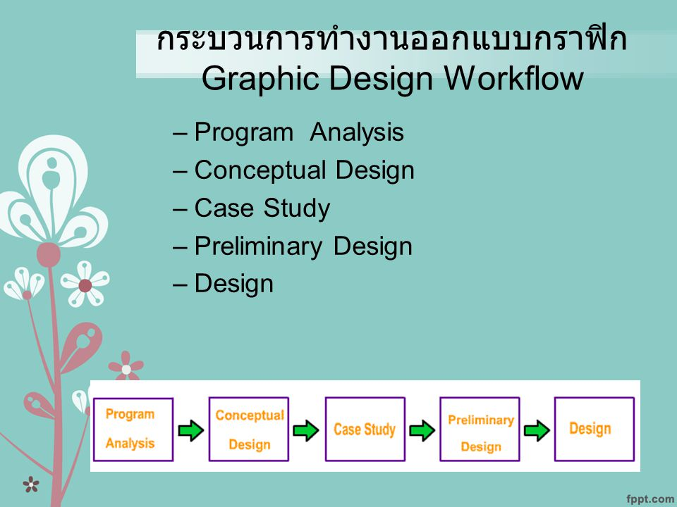 กระบวนการทำงานออกแบบกราฟิก Graphic Design Workflow –Program Analysis –Conceptual Design –Case Study –Preliminary Design –Design
