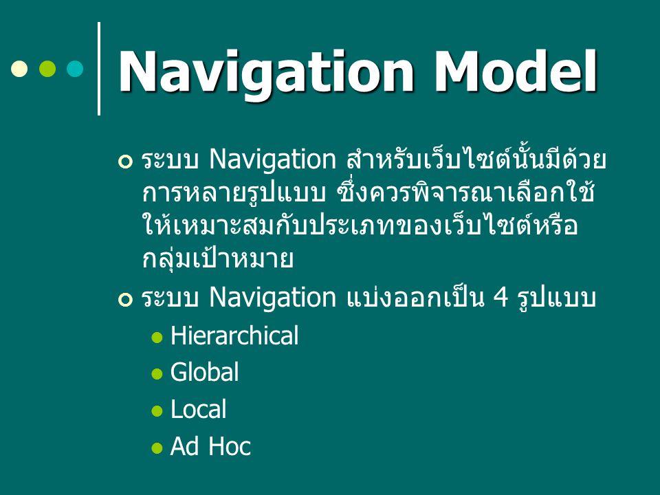 Navigation Model ระบบ Navigation สำหรับเว็บไซต์นั้นมีด้วย การหลายรูปแบบ ซึ่งควรพิจารณาเลือกใช้ ให้เหมาะสมกับประเภทของเว็บไซต์หรือ กลุ่มเป้าหมาย ระบบ N