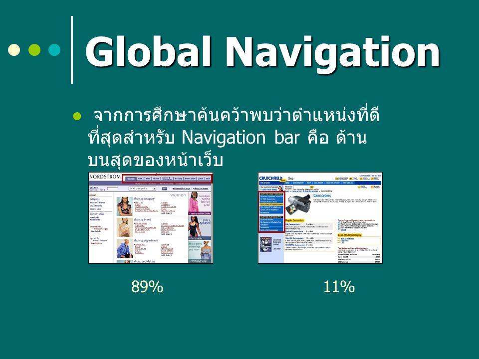 Global Navigation จากการศึกษาค้นคว้าพบว่าตำแหน่งที่ดี ที่สุดสำหรับ Navigation bar คือ ด้าน บนสุดของหน้าเว็บ 89%11%