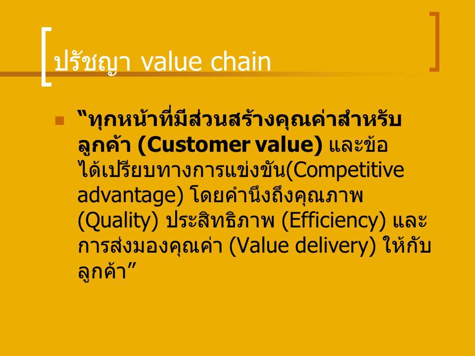 ปรัชญา value chain ทุกหน้าที่มีส่วนสร้างคุณค่าสำหรับ ลูกค้า (Customer value) และข้อ ได้เปรียบทางการแข่งขัน (Competitive advantage) โดยคำนึงถึงคุณภาพ (Quality) ประสิทธิภาพ (Efficiency) และ การส่งมองคุณค่า (Value delivery) ให้กับ ลูกค้า