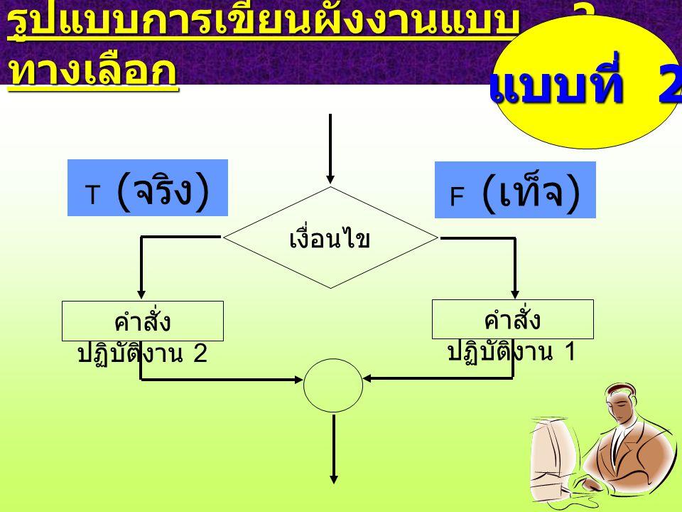 รูปแบบการเขียนผังงานแบบมากกว่า 2 ทางเลือก เงื่อนไข T ( จริง ) คำสั่ง ปฏิบัติงาน 2 F ( เท็จ ) แบบที่ 1 คำสั่ง ปฏิบัติงาน 1 เงื่อนไข คำสั่ง ปฏิบัติงาน 3 คำสั่ง ปฏิบัติงาน 4 เงื่อนไข F ( เท็จ ) T ( จริง ) F ( เท็จ )