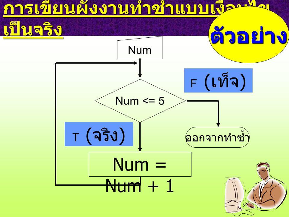 การเขียนผังงานทำซ้ำแบบเงื่อนไข เป็นจริง Num <= 5 F ( เท็จ ) T ( จริง ) ตัวอย่าง Num = Num + 1 ออกจากทำซ้ำ Num