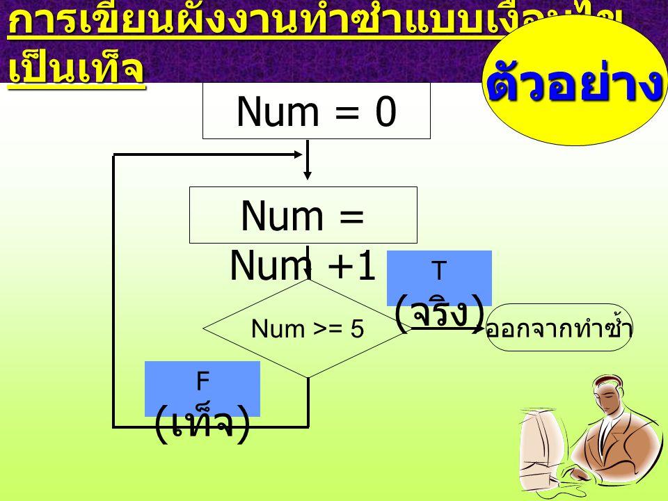 การเขียนผังงานทำซ้ำแบบเงื่อนไข เป็นเท็จ Num >= 5 F ( เท็จ ) T ( จริง ) ตัวอย่าง Num = Num +1 ออกจากทำซ้ำ Num = 0