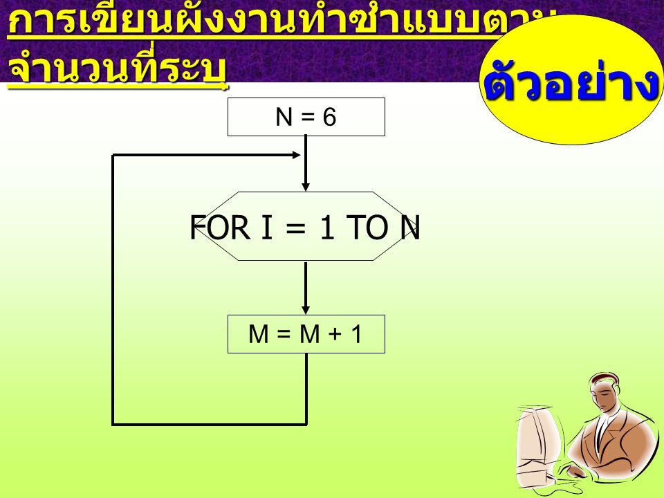 การเขียนผังงานทำซ้ำแบบตาม จำนวนที่ระบุ ตัวอย่าง M = M + 1 FOR I = 1 TO N N = 6