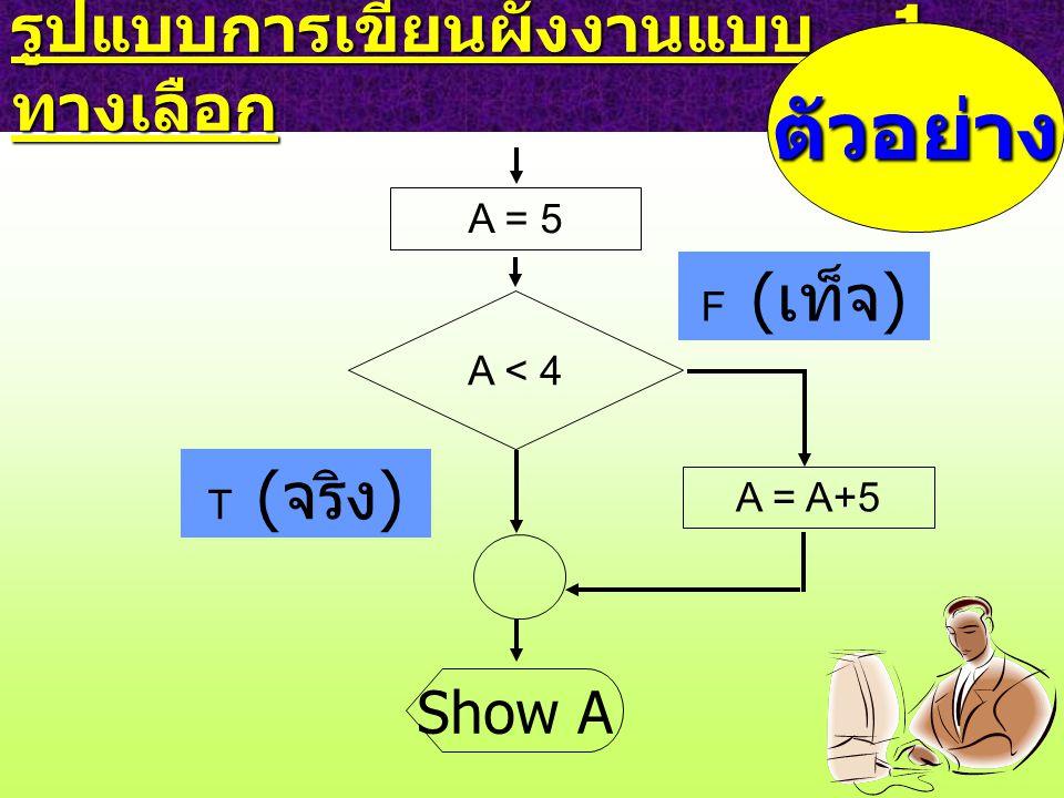 รูปแบบการเขียนผังงานแบบ 1 ทางเลือก A < 4 F ( เท็จ ) A = A+5 T ( จริง ) ตัวอย่าง A = 5 Show A