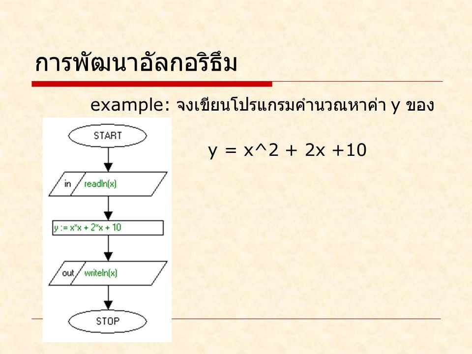 การพัฒนาอัลกอริธึม example: จงเขียนโปรแกรมคำนวณหาค่า y ของ สมการ y = x^2 + 2x +10