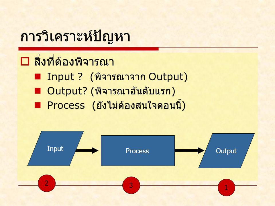 การวิเคราะห์ปัญหา  สิ่งที่ต้องพิจารณา Input .( พิจารณาจาก Output) Output.