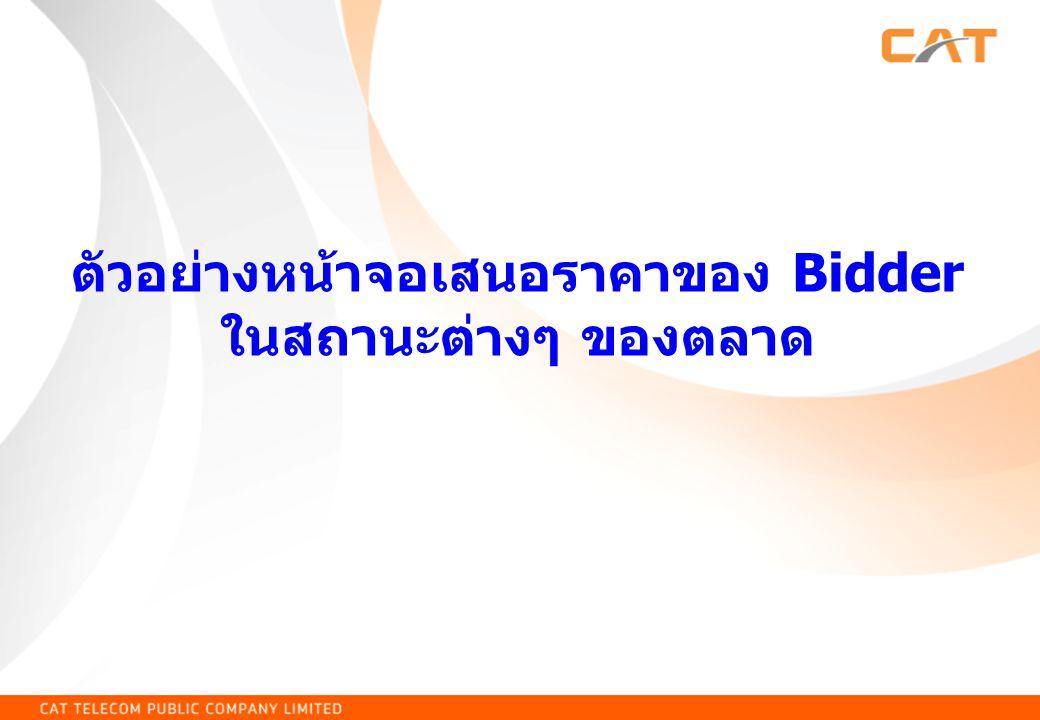 ตัวอย่างหน้าจอเสนอราคาของ Bidder ในสถานะต่างๆ ของตลาด