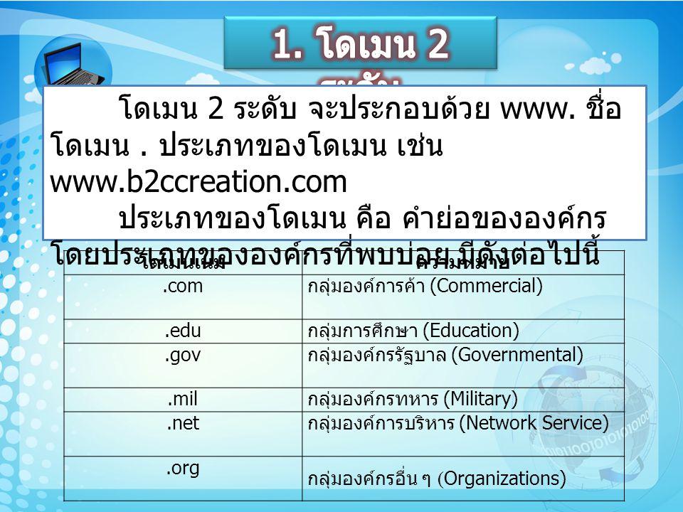โดนเมนเนม 3 ระดับ จะประกอบด้วย www.ชื่อโดเมน. ประเภทของโดเมน.