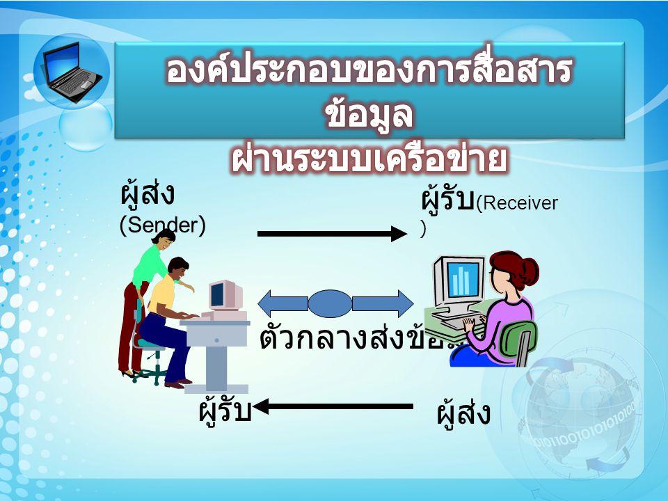 ผู้ส่ง (Sender) ผู้รับ (Receiver ) ตัวกลางส่งข้อมูล ผู้รับ ผู้ส่ง