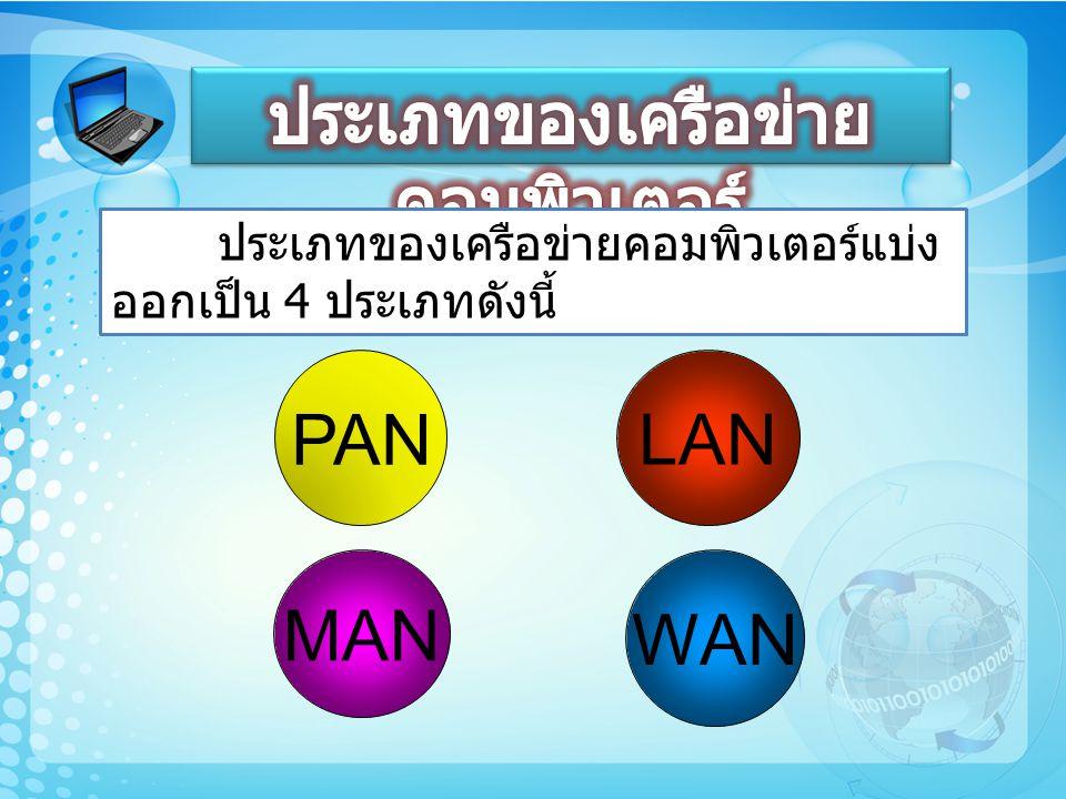 ประเภทของเครือข่ายคอมพิวเตอร์แบ่ง ออกเป็น 4 ประเภทดังนี้ LAN MAN WAN PAN