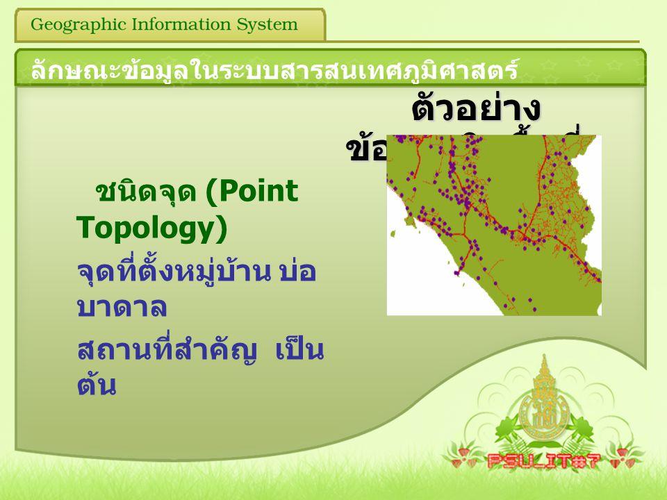 ตัวอย่าง ข้อมูลเชิงพื้นที่ ตัวอย่าง ข้อมูลเชิงพื้นที่ ชนิดจุด (Point Topology) จุดที่ตั้งหมู่บ้าน บ่อ บาดาล สถานที่สำคัญ เป็น ต้น ลักษณะข้อมูลในระบบสา