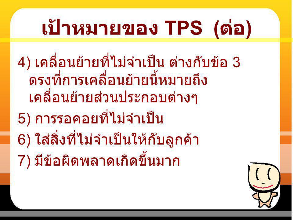 เป้าหมายของ TPS ( ต่อ ) 4) เคลื่อนย้ายที่ไม่จำเป็น ต่างกับข้อ 3 ตรงที่การเคลื่อนย้ายนี้หมายถึง เคลื่อนย้ายส่วนประกอบต่างๆ 5) การรอคอยที่ไม่จำเป็น 6) ใ