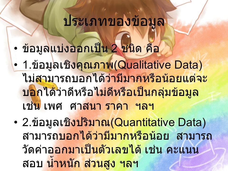 ประเภทของข้อมูล ข้อมูลแบ่งออกเป็น 2 ชนิด คือ 1. ข้อมูลเชิงคุณภาพ (Qualitative Data) ไม่สามารถบอกได้ว่ามีมากหรือน้อยแต่จะ บอกได้ว่าดีหรือไม่ดีหรือเป็นก