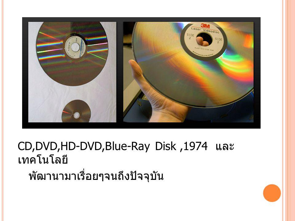 CD,DVD,HD-DVD,Blue-Ray Disk,1974 และ เทคโนโลยี พัฒานามาเรื่อยๆจนถึงปัจจุบัน