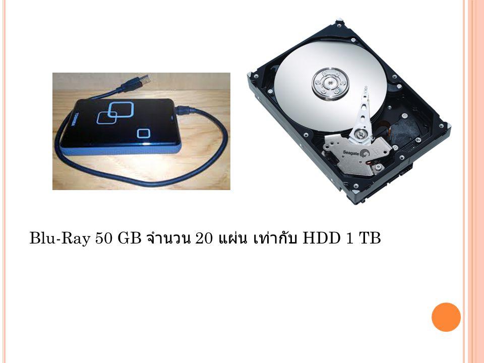 Blu-Ray 50 GB จำนวน 20 แผ่น เท่ากับ HDD 1 TB