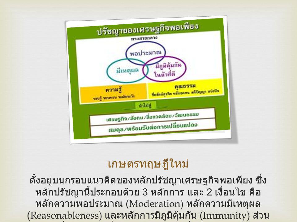 เกษตรทฤษฎีใหม่ ตั้งอยู่บนกรอบแนวคิดของหลักปรัชญาเศรษฐกิจพอเพียง ซึ่ง หลักปรัชญานี้ประกอบด้วย 3 หลักการ และ 2 เงื่อนไข คือ หลักความพอประมาณ (Moderation