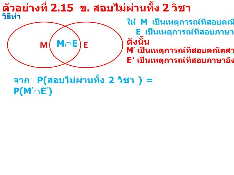 วิธีทำ M ให้ M เป็นเหตุการณ์ที่สอบคณิตศาสตร์ผ่าน E E เป็นเหตุการณ์ที่สอบภาษาอังกฤษผ่าน MEME จาก P( สอบไม่ผ่านทั้ง 2 วิชา ) = P(M '  E ' ) ตัวอย่างที่ 2.15 ข.