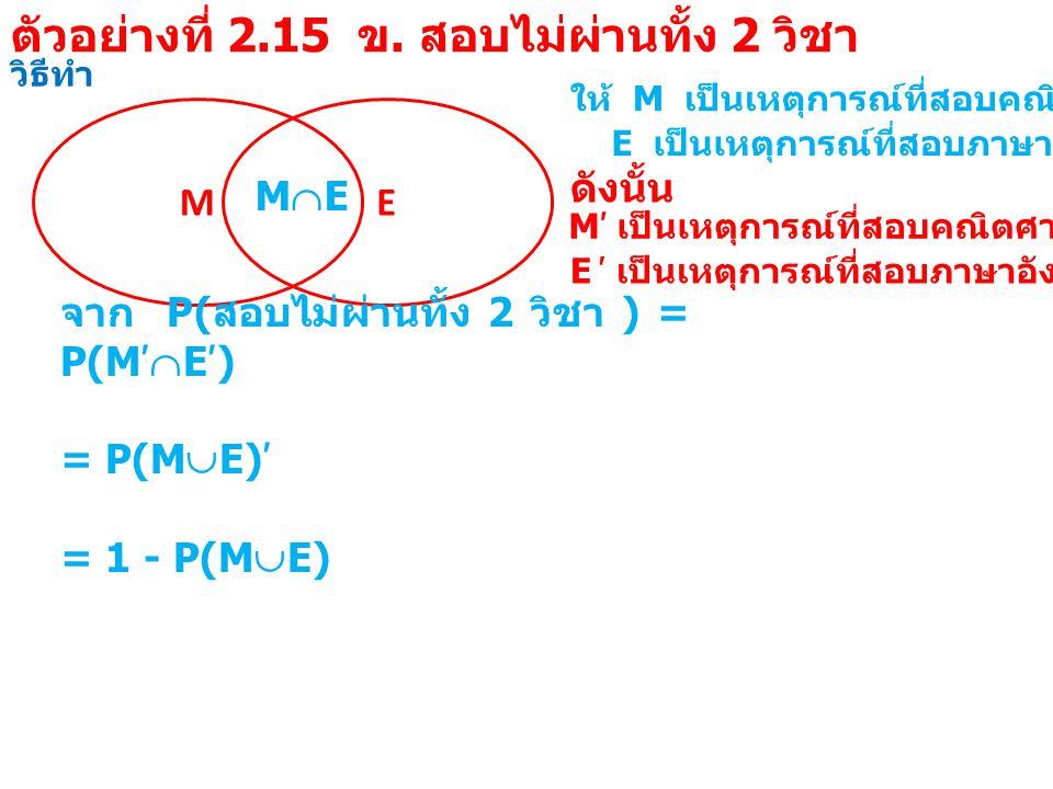 วิธีทำ M ให้ M เป็นเหตุการณ์ที่สอบคณิตศาสตร์ผ่าน E E เป็นเหตุการณ์ที่สอบภาษาอังกฤษผ่าน MEME จาก P( สอบไม่ผ่านทั้ง 2 วิชา ) = P(M '  E ' ) = P(M  E) ' = 1 - P(M  E) ตัวอย่างที่ 2.15 ข.