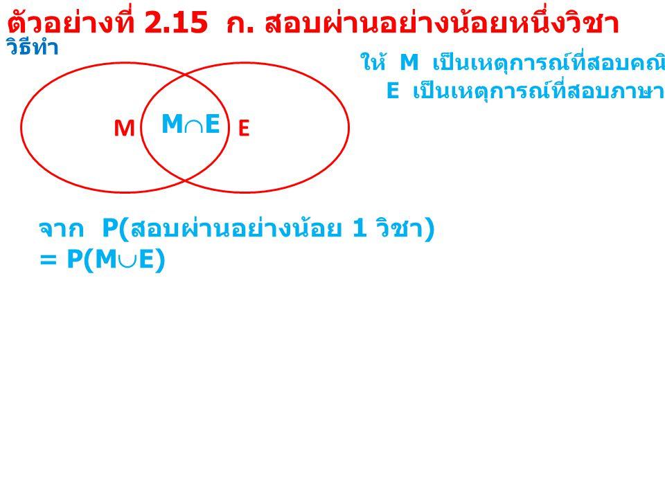 วิธีทำ M ให้ M เป็นเหตุการณ์ที่สอบคณิตศาสตร์ผ่าน E E เป็นเหตุการณ์ที่สอบภาษาอังกฤษผ่าน MEME จาก P( สอบผ่านอย่างน้อย 1 วิชา ) = P(M  E) ดังนั้น P( สอบผ่านอย่างน้อย 1 วิชา ) = P(M  E) = P(M) + P(E) - P(M  E) ตัวอย่างที่ 2.15 ก.