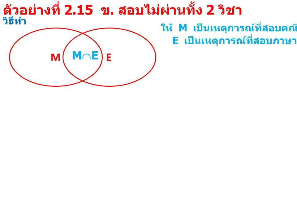วิธีทำ M ให้ M เป็นเหตุการณ์ที่สอบคณิตศาสตร์ผ่าน E E เป็นเหตุการณ์ที่สอบภาษาอังกฤษผ่าน MEME ตัวอย่างที่ 2.15 ข.