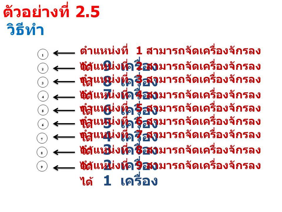 ตัวอย่างที่ 2.5 วิธีทำ ตำแหน่งที่ 1 สามารถจัดเครื่องจักรลง ได้ 9 เครื่อง ตำแหน่งที่ 2 สามารถจัดเครื่องจักรลง ได้ 8 เครื่อง ตำแหน่งที่ 3 สามารถจัดเครื่องจักรลง ได้ 7 เครื่อง ตำแหน่งที่ 4 สามารถจัดเครื่องจักรลง ได้ 6 เครื่อง ตำแหน่งที่ 5 สามารถจัดเครื่องจักรลง ได้ 5 เครื่อง ตำแหน่งที่ 6 สามารถจัดเครื่องจักรลง ได้ 4 เครื่อง ตำแหน่งที่ 7 สามารถจัดเครื่องจักรลง ได้ 3 เครื่อง ตำแหน่งที่ 8 สามารถจัดเครื่องจักรลง ได้ 2 เครื่อง ตำแหน่งที่ 9 สามารถจัดเครื่องจักรลง ได้ 1 เครื่อง