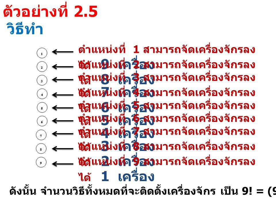 ตัวอย่างที่ 2.5 วิธีทำ ตำแหน่งที่ 1 สามารถจัดเครื่องจักรลง ได้ 9 เครื่อง ตำแหน่งที่ 2 สามารถจัดเครื่องจักรลง ได้ 8 เครื่อง ตำแหน่งที่ 3 สามารถจัดเครื่องจักรลง ได้ 7 เครื่อง ตำแหน่งที่ 4 สามารถจัดเครื่องจักรลง ได้ 6 เครื่อง ตำแหน่งที่ 5 สามารถจัดเครื่องจักรลง ได้ 5 เครื่อง ตำแหน่งที่ 6 สามารถจัดเครื่องจักรลง ได้ 4 เครื่อง ตำแหน่งที่ 7 สามารถจัดเครื่องจักรลง ได้ 3 เครื่อง ตำแหน่งที่ 8 สามารถจัดเครื่องจักรลง ได้ 2 เครื่อง ตำแหน่งที่ 9 สามารถจัดเครื่องจักรลง ได้ 1 เครื่อง ดังนั้น จำนวนวิธีทั้งหมดที่จะติดตั้งเครื่องจักร เป็น 9.